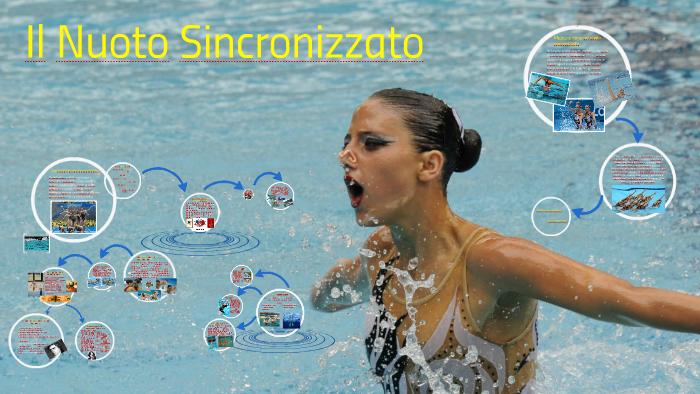 Il Nuoto Sincronizzato By Prezi User On Prezi