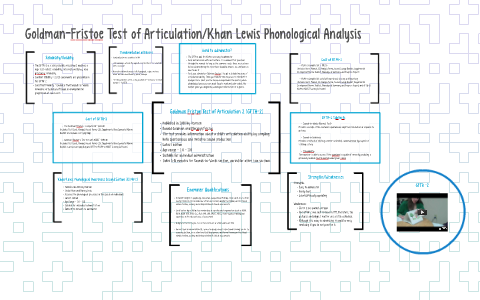 Goldman-Fristoe Test of Articulation/Khan Lewis Phonological by
