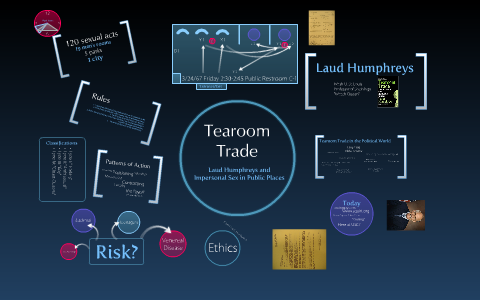the tea room trade