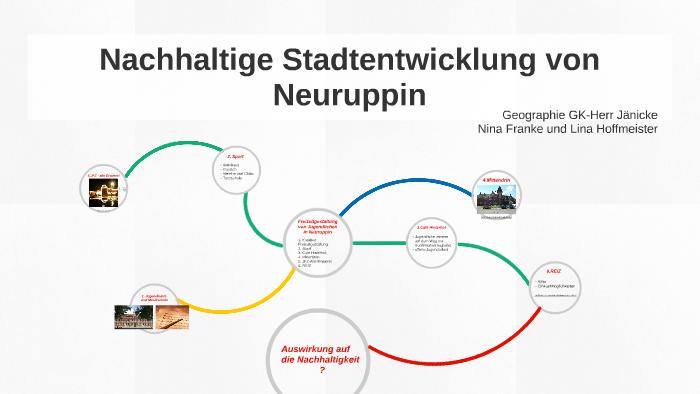 Nachhaltige Stadtentwicklung Von Neuruppin By Lina