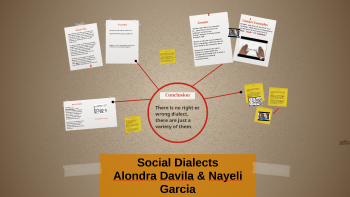social dialect