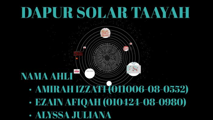 Dapur Solar Taayah By Amirah Afiqah On