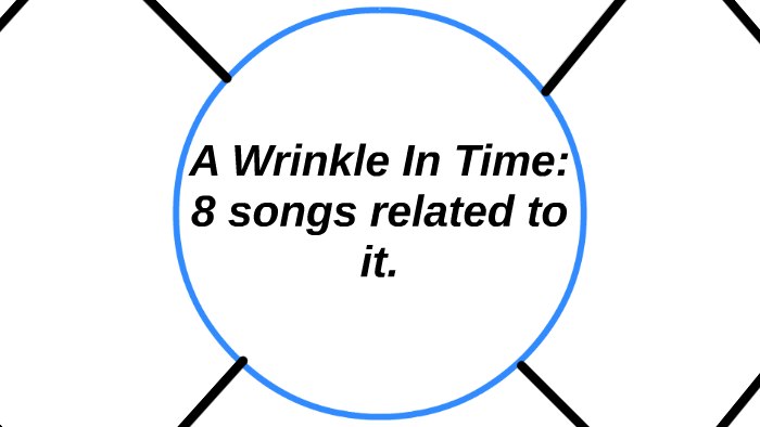 Songs related to time