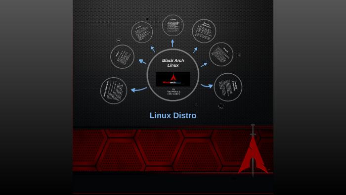 Black Arch Linux by Raul Alvarez on Prezi