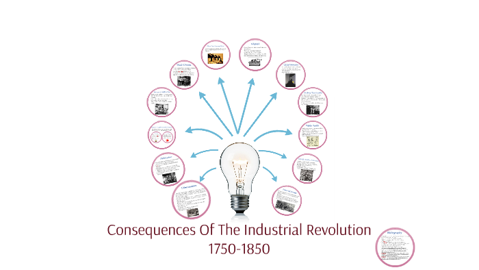 Consequences Of The Industrial Revolution By Camila Varon On Prezi