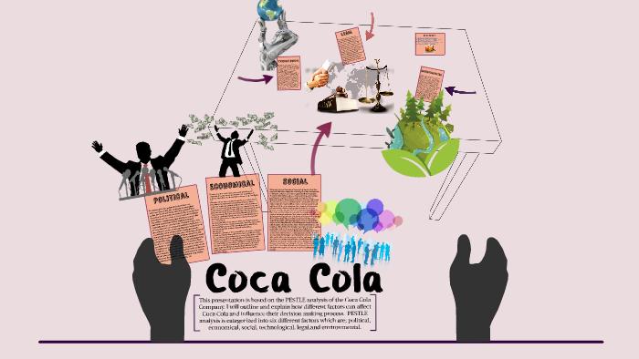 Coca Cola PESTLE Analysis by Ilona Buc on Prezi