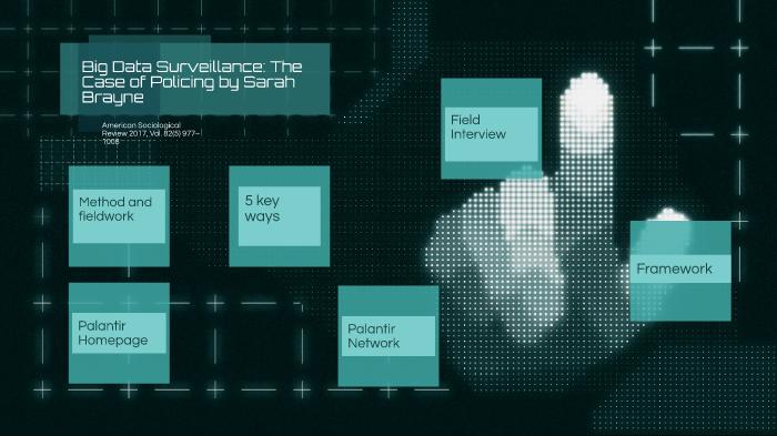 Anglais big data surveillance by Nicolas Sanson on Prezi Next