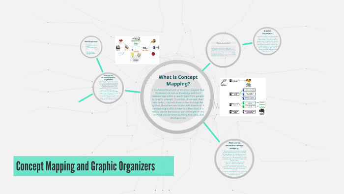 Concept Mapping And Graphic Organizers By Rawan Al Qanae On Prezi