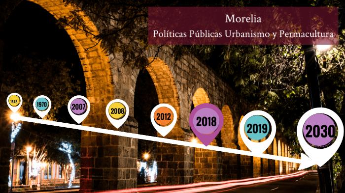 Políticas Públicas De Urbanismo En Morelia By Orion