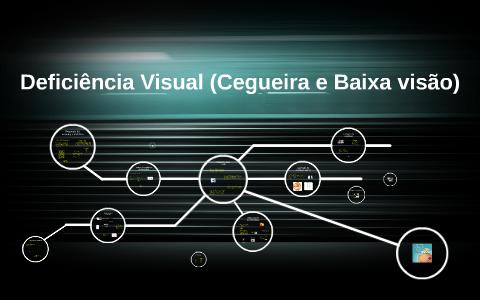 add57f3c34e4f Deficiência Visual (Cegueira e Baixa visão) by Paulo Henrique on Prezi