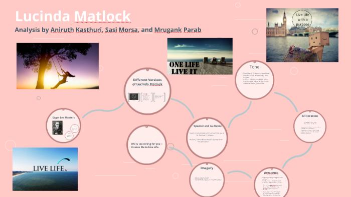 lucinda matlock poem analysis