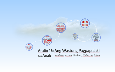 Aralin 16: Ang Wastong Pagpapalaki sa Anak by Pancake Argon