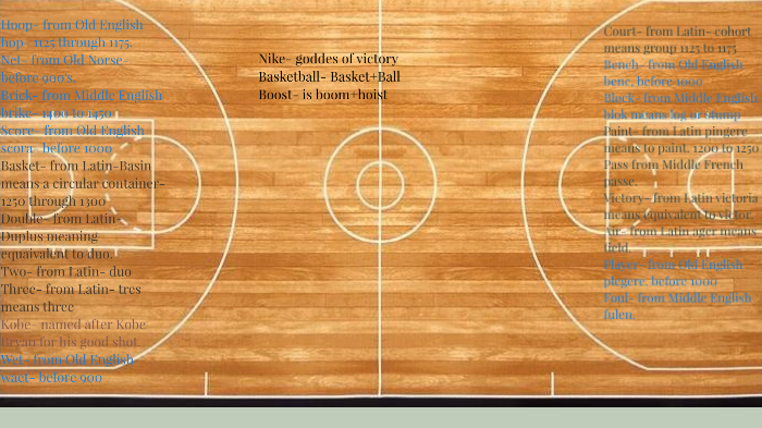 FOL MidTerm Basketball by Carter Rizzo on Prezi Next