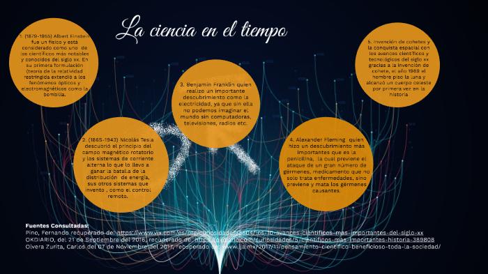 La Ciencia En El Tiempo By Estefania Torres