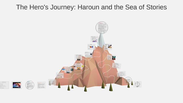 haroun and the sea of stories themes