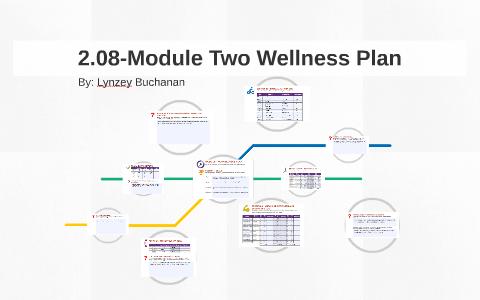 module 2 wellness plan