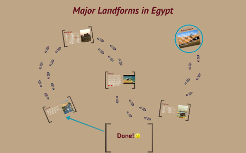 The Geography of Ancient Egypt - YouTube  Egypt Landforms