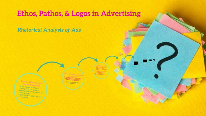 Ethos, Pathos, and Logos in Advertising by Laura Roycroft on