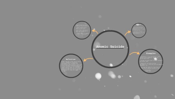 anomic depression