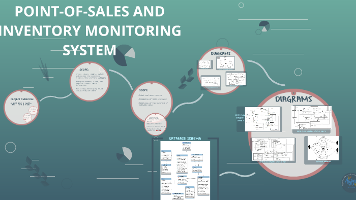 sales monitoring system