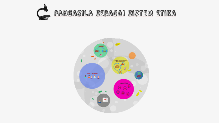 Pancasila Sebagai Sistem Etika By Eriska Meidiana On Prezi