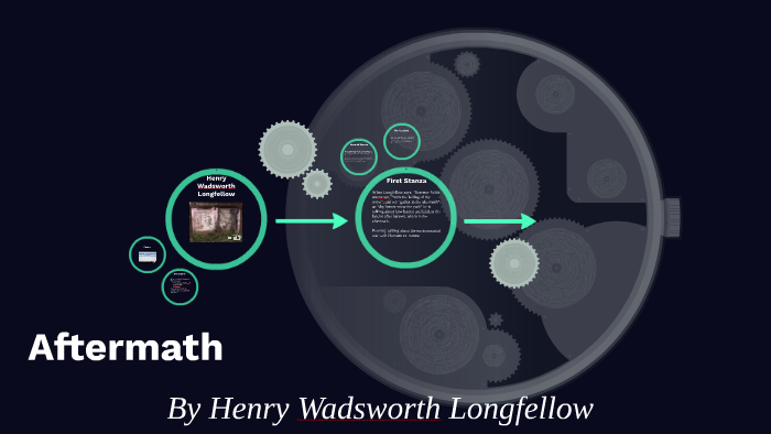 aftermath henry wadsworth longfellow