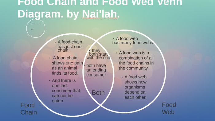 food chain and food wed venn diagram  by nailah anders on