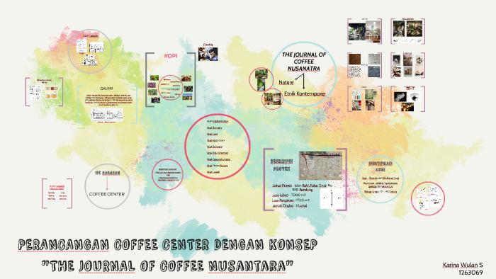 Perancangan Coffee Center Dengan Konsep The Journal Of Coff By