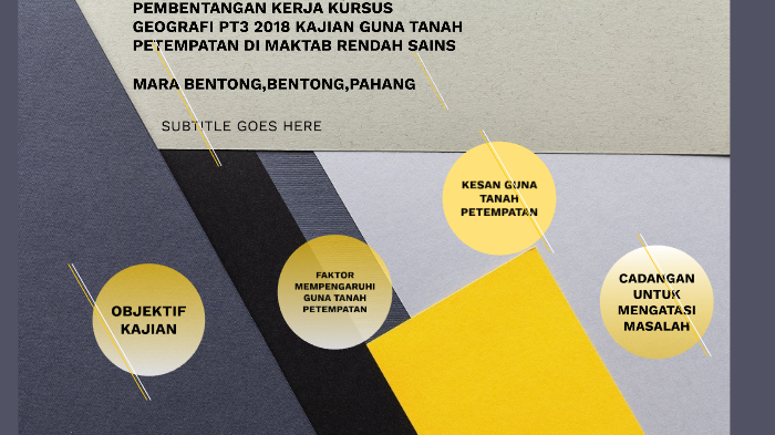 Pembentangan Kerja Kursus Pt3 2018 Kajian Guna Tanah Petempatan Di Mrsm Bentong Bentong Pahang By Hanif Hisham On Prezi Next