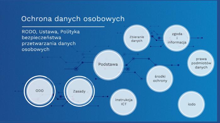0b360c4141bc55 Ochrona danych osobowych by Andrzej Kamiński on Prezi Next