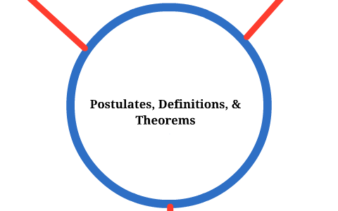 Postulates, Definitions, & Theorems by Eric Ferguson on Prezi