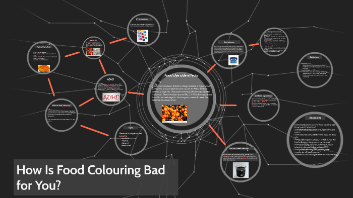 Is Food Colouring Bad for You? by Aaliyah Singh on Prezi