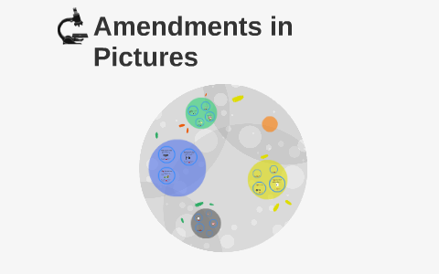 Amendments In Pictures By Stylan Roberts On Prezi