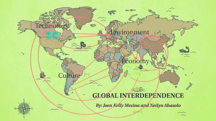Global Interdependence Definition