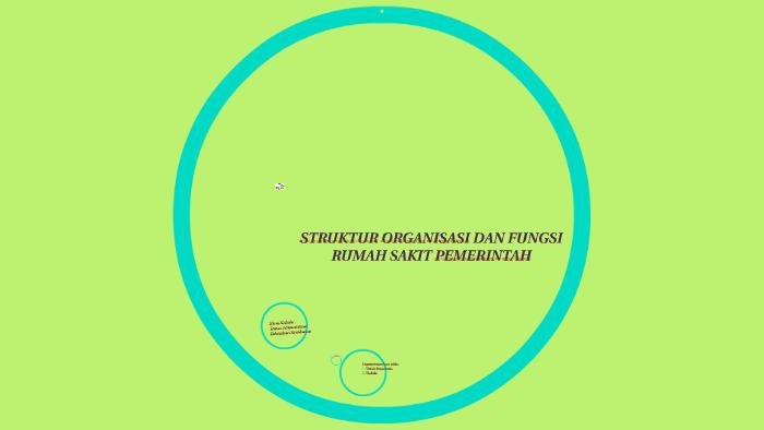 Pengertian Sentralisasi Dan Desentralisasi Dalam Struktur ...