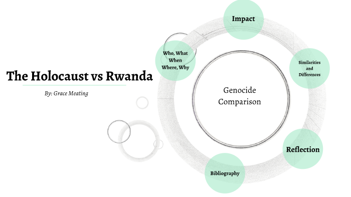 rwandan genocide facts