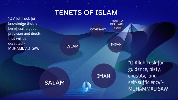 TENANTS OF ISLAM by Steve Sablak on Prezi Next