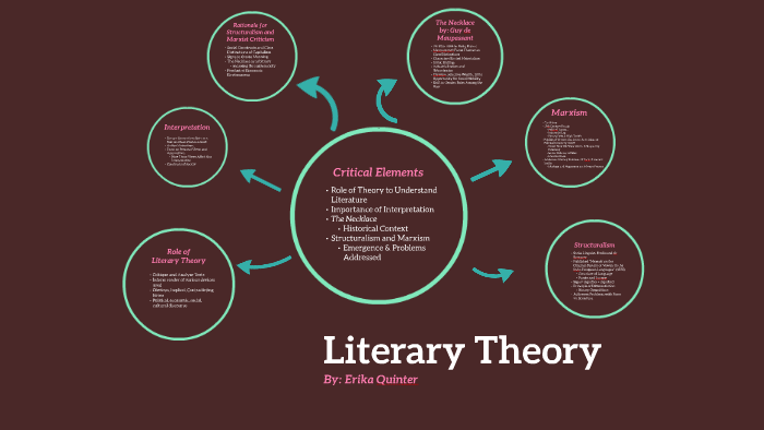 structuralist approach in literary criticism