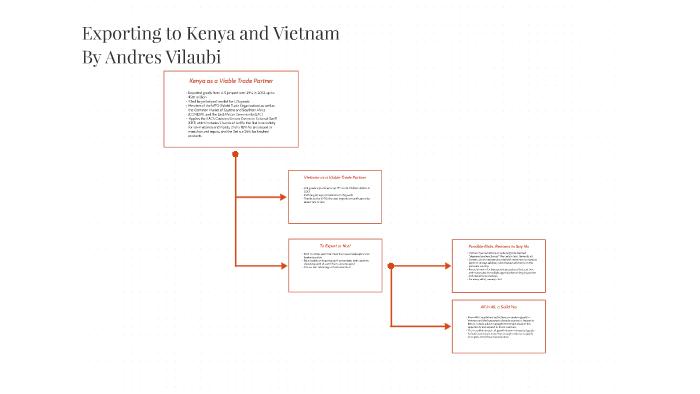 Exporting to Kenya and Vietnam by Jake Vilaubi on Prezi