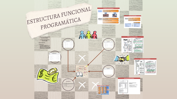 Estructura Funcional Programática By Maryoreth Zorrilla Alva