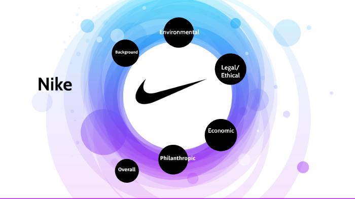 best sneakers 195a8 fd61a Nike CSR by Freddy Gomez on Prezi Next