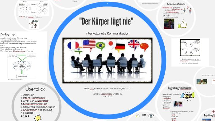 Interkulturelle Kommunikation Methoden Modelle 14
