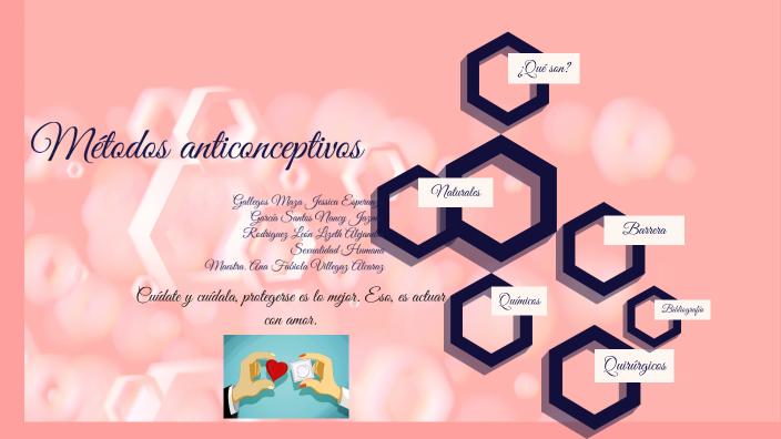 metodo anticonceptivo t basal