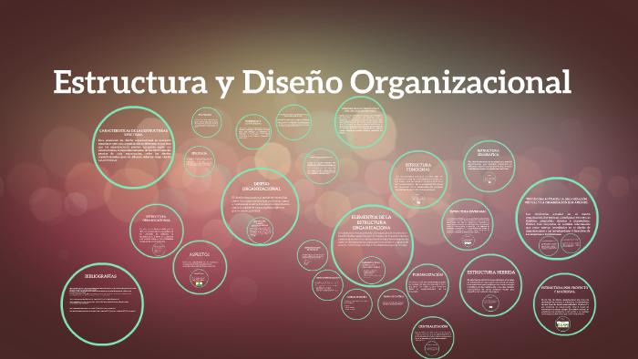 Estructura Y Diseño Organizacional By Elena Vazquez On Prezi