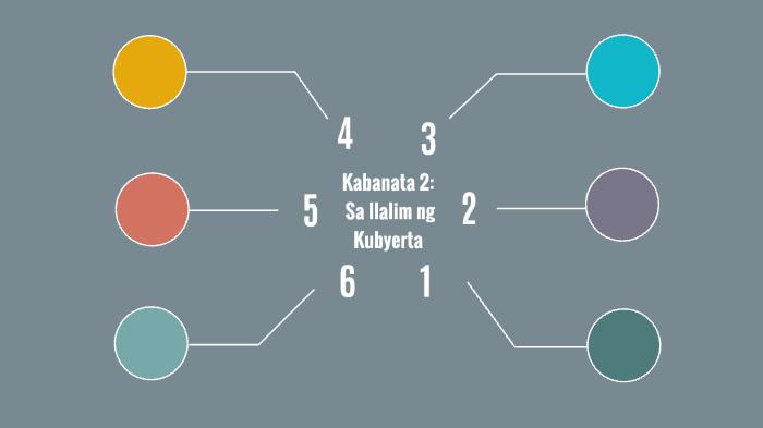 El Filibusterismo: Kabanata 2 by Casey Almazan on Prezi Next