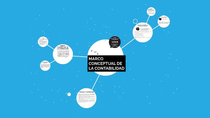 Marco Conceptual De La Contabilidad By Yaneth Castellanos On