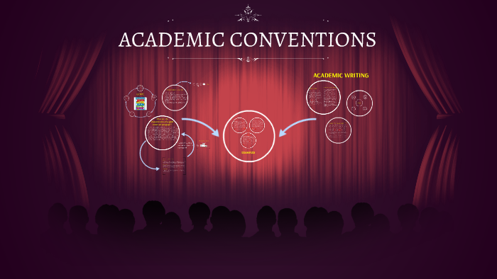 What is meant by conventions in academic writing quine duhem thesis underdetermination