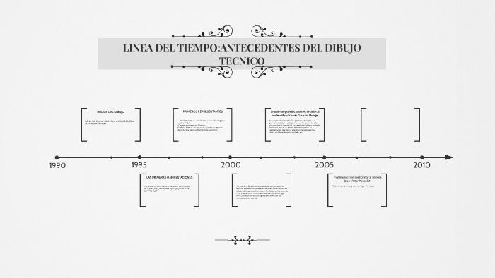 Linea Del Tiempoantecedents Del Dibujo Tecnico