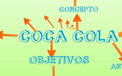 Coca Cola By Jesus Garcia Rodriguez On Prezi