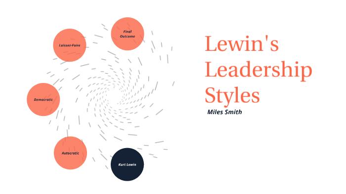 kurt lewin leadership theory